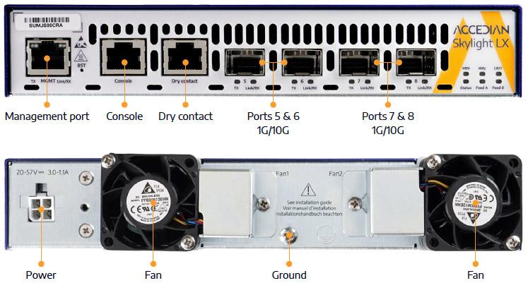 Ethernet Abgrenzung